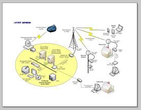 layout_jaringan.jpg